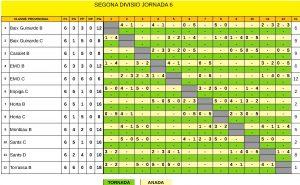 segona divisio jornada 6
